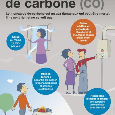Prévention sur les risques d'intoxication au monoxyde de carbone
