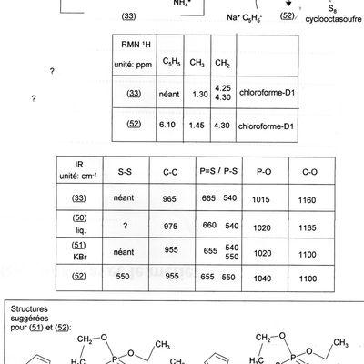 Travaux personnels de recherche - 21 - Chimie organométallique du niobium