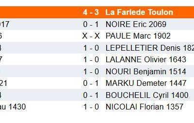 National 4 Ronde 2