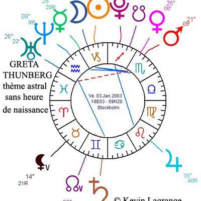 Astrologie : Greta Thunberg, grève pour le climat
