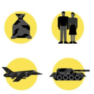 La liste des 15 ARMÉES les plus puissantes du monde