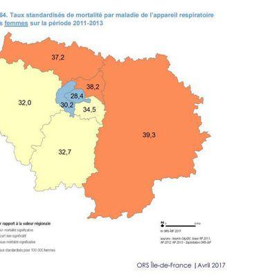C'est en Seine et Marne que les femmes meurent le plus par maladie de l'appareil respiratoire d'IDF!