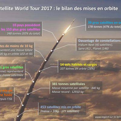Space World Tour : le bilan des satellites mis en orbite en 2017