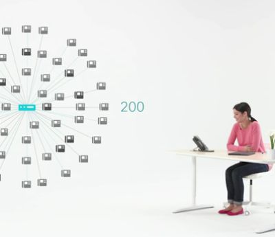Cisco Business Edition 4000 Makes Your Communications More Simple