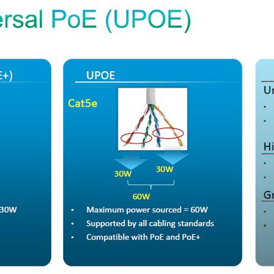 Cisco UPOE, Benefits and Solutions