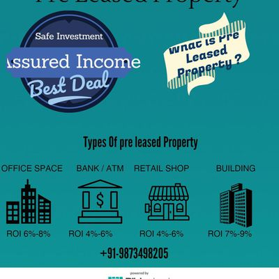 Pre-leased bank for sale in gurgaon:9873498205-Pre Leased Property in Gurgaon