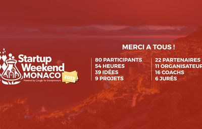 #Startup : 54 heures pour créer ta startup story !