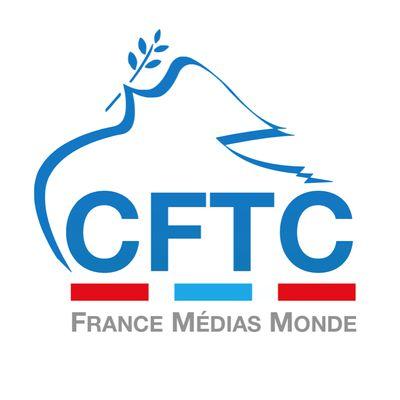 CFTC-FMM.com