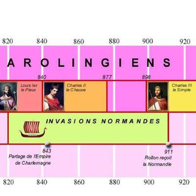 Le règne des carolingiens