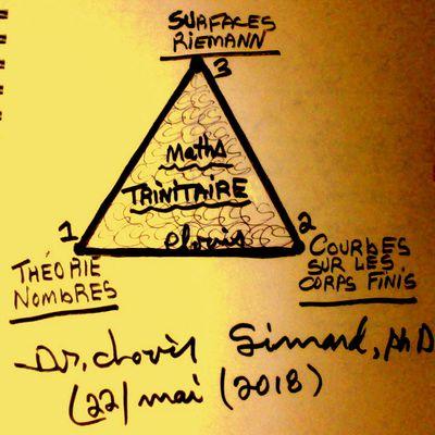 LE DIEU TRINITAIRE DES MATHÉMATIQUES(fermaton.overblog.com)