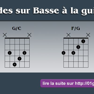 Triades sur Basse à la guitare (edition 2020)