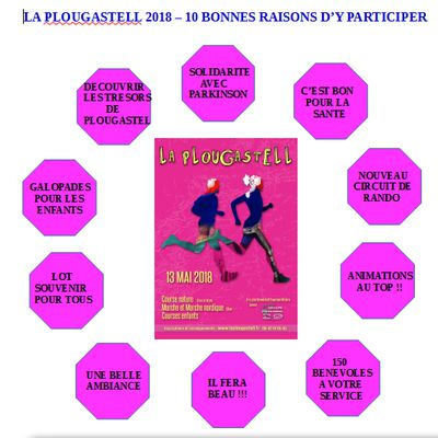 "course ""la plougastel"" 2018"