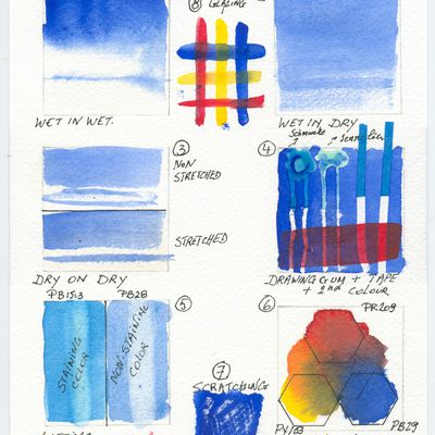 Please help me to create a watercolour paper test sheet ( English )