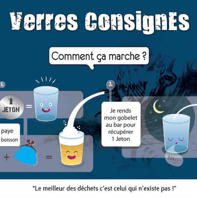 Attention Eco-cup