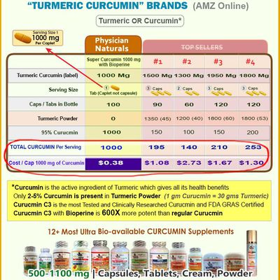 "COMPARE with TOP SELLING ""TURMERIC CURCUMIN"" BRANDS (AMZ Online)"