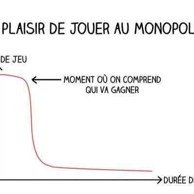 la vérité sur les jeux de société résumée en graphique...