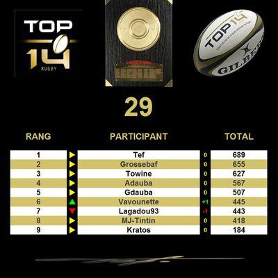 TOP14-2017-2018 - JOURNEE 29 - FIN DE LA COMPETITION
