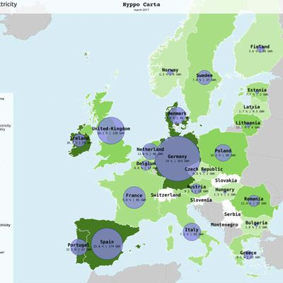 Wind electricity in Europe