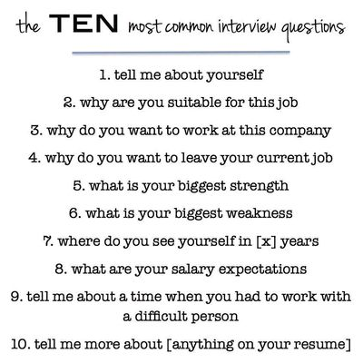 Ten most common interview questions you need to prepare for