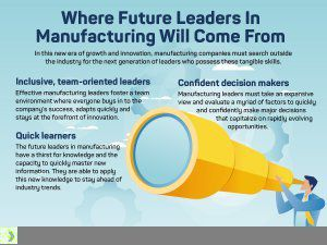 WHERE FUTURE LEADERS IN MANUFACTURING WILL COME FROM --Dan Chang