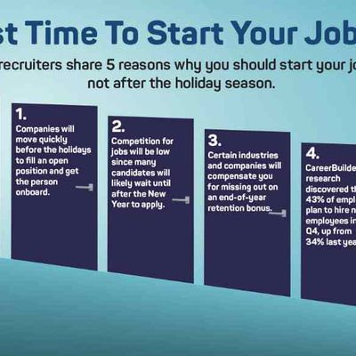 THE BEST TIME TO START YOUR JOB SEARCH-- Heather Henderson
