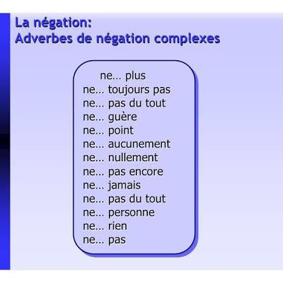 Adverbes de négation