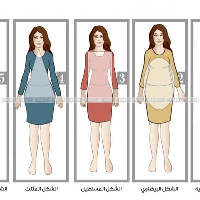 Choose a picture that looks like your body shape to know which woman you are?