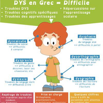Ce que voit un enfant dyslexique quand il lit