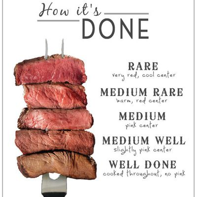 How to cook a steak the French way