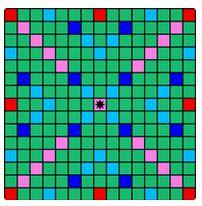 Scrabble Concarnois