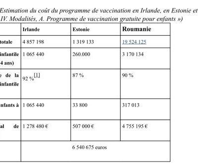 Séance 10 - Politique régionale de l'UE : Projet d'amendements à l'initiative des Pays-Bas