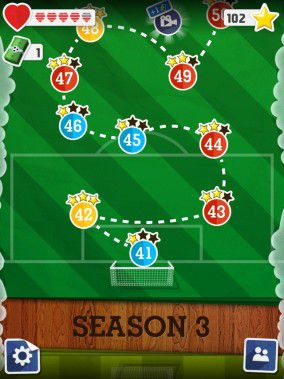 ABOUT GAME SCORE FOOTBALL HERO MOD.APK