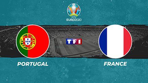 Portugal / France - Euro 2020. Groupe F.